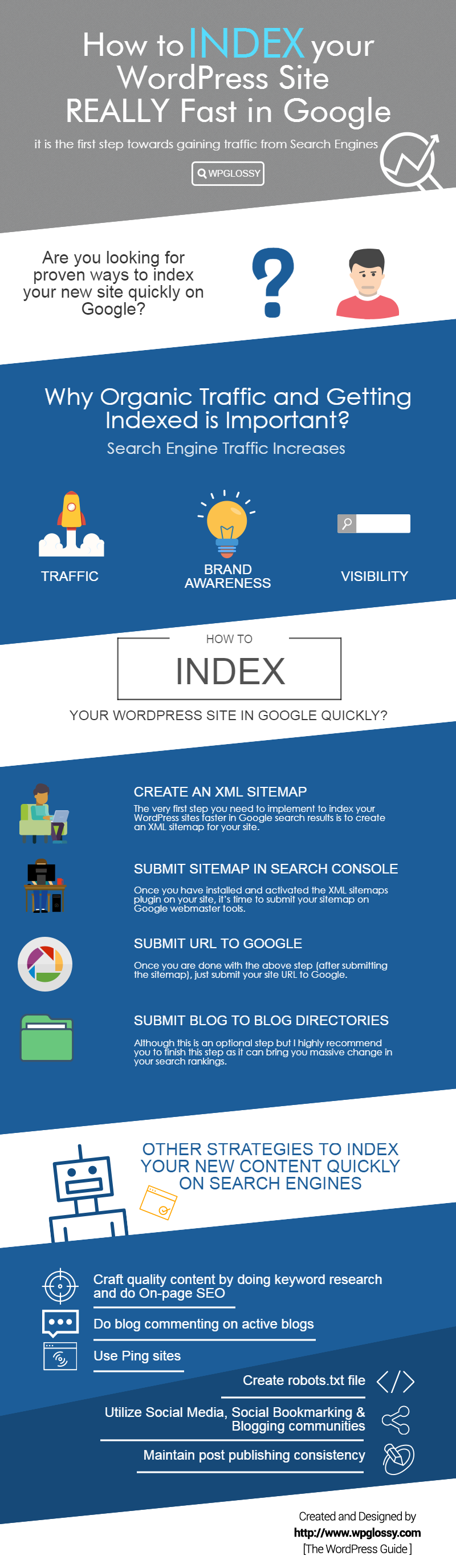 get-wordpress-fast-index-google-infograph