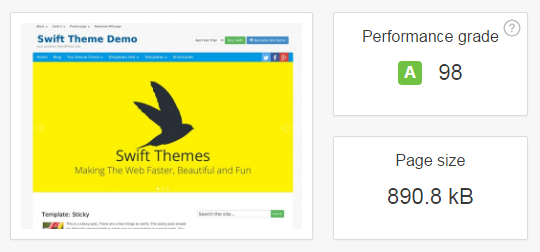 swiftthemes-speed