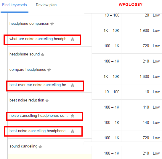 free-keyword-research-google