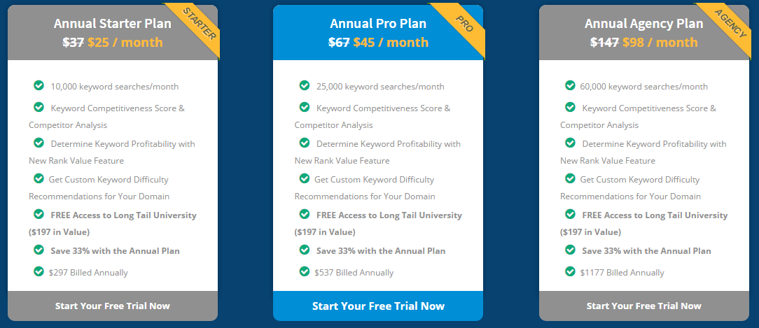 long-tail-pro-paid-plans