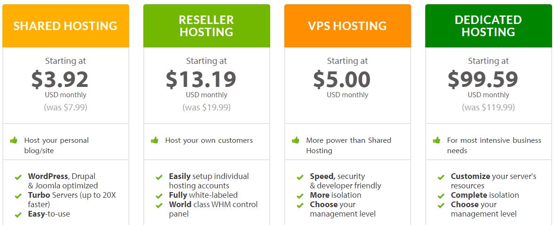 a2-ssd-hosting