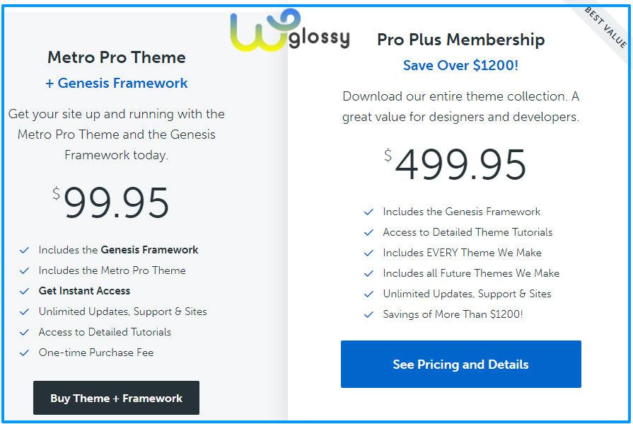 genesis themes price