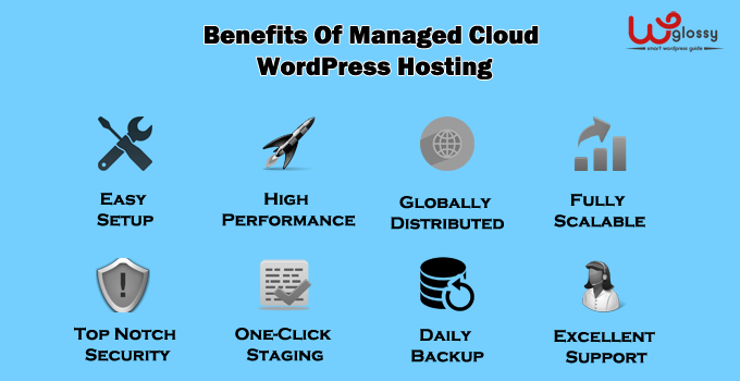 Managed-WordPress-cloud-Hosting