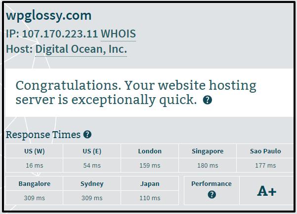 wpglossy-server-response-time